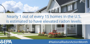 Cover photo for Radon Test Kits Available - Find Out Why You Should Test Your Home