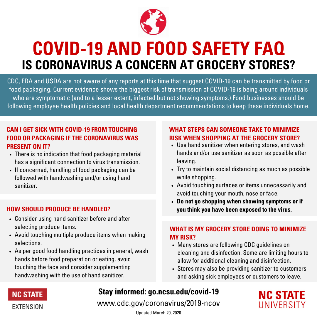 Food Safety and Grocery Stores