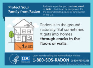 Cover photo for Safe at Home: National Radon Action Month