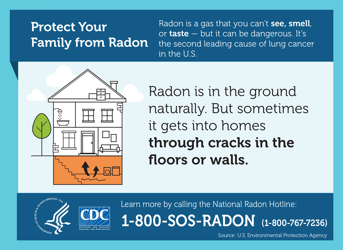 Where radon exists flyer